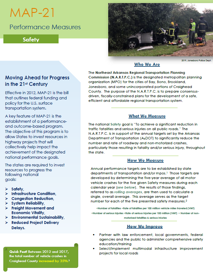 Safety Performance Fact Sheet